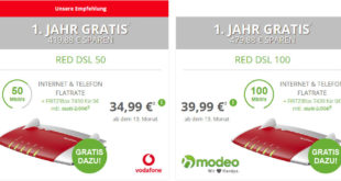 Vodafone DSL Deal Modeo