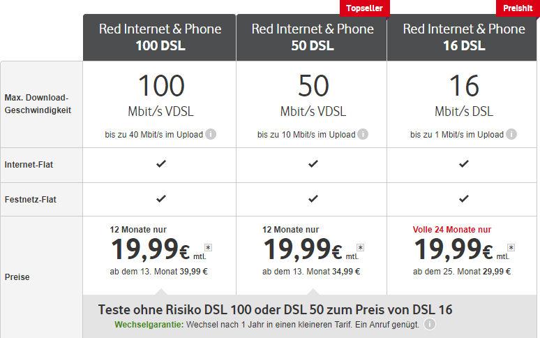 Vodafone DSL Konditionen